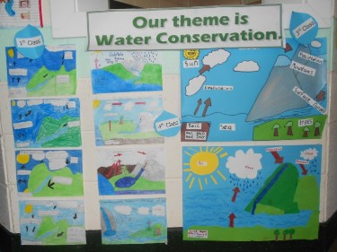 All classes learned about the Water Cycle.