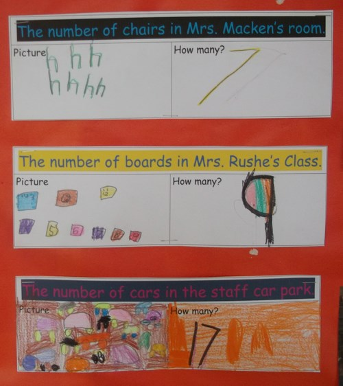 1st Class -Number Hunt